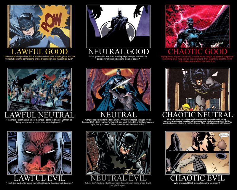 Batman-alignment